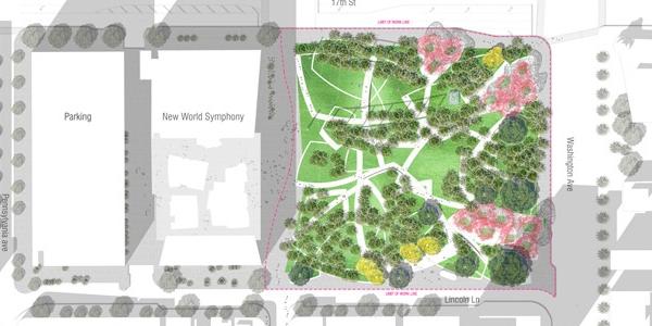 Stratégies d'infrastructure verte et bleue : solutions basées sur la nature pour les villes et les territoires